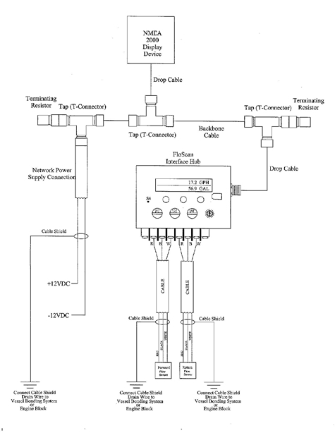 instrument co inc single engine flonet interface module installation diagram using nmea t connectors